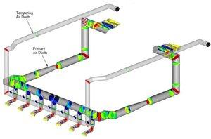 Ducts Airflow Sciences Corporation