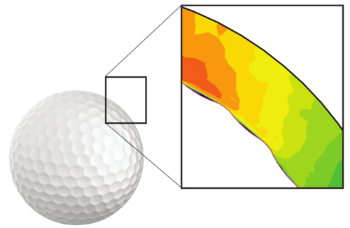 CFD Flow Results of Golf Ball Dimples