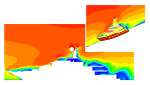 CFD of Yacht